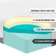plush vs firm mattress. Best Memory Foam Mattress Plush Vs Firm G