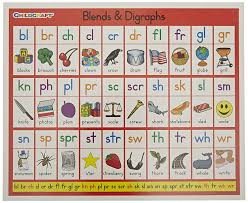 Amazon Com Childcraft Blends And Digraphs Charts Set Of 25