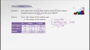 4 3 s of systems of linear equations in two variables