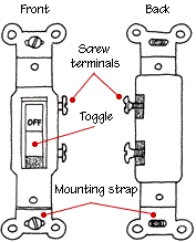 standard light switch wiring how to wire two separate switches & lights using the same power source at Light Switch Diagram