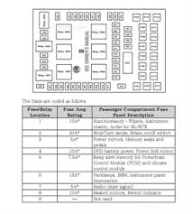 ford f150 fuse box 05 f150 fuse box 05 printable wiring diagram database 2005 ford f150 fuse box diagram 2005