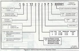 zr 1 net registry > information > general > vin numbers engine identification