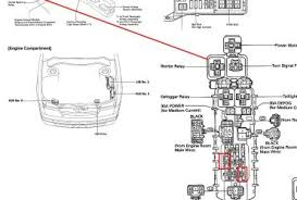 84 jeep wagoneer fuse box 84 wiring diagrams