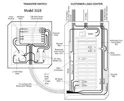 rv power transfer switch wiring diagram simple wiring diagram electrical transfer box transfer box from a 0 rv electrical transfer eaton transfer switch wiring diagram rv power transfer switch wiring diagram