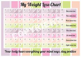 Weight Loss Chart 8 Stone With Pen Mark Off 1 2 Pounds