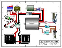 razor manuals 110Cc Chopper Wiring Diagram e100 & e125 (versions 8 9) wiring diagram