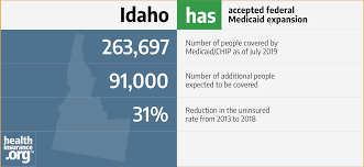 Idaho And The Acas Medicaid Expansion Eligibility