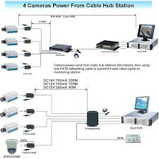 ttp111vp video transceiver bnc male to rj45 female power cord