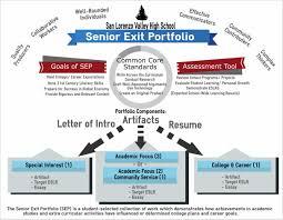 Senior Exit Portfolio – Hs.slvusd.org