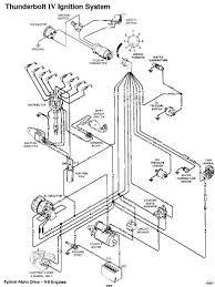 7 4 Mercruiser Starter Wiring Diagram Free Mercruiser Wiring Diagrams