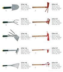 garden tool names icfashion