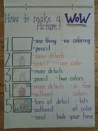 Kinder Anchor Charts Must Make Kindergarten Anchor Charts