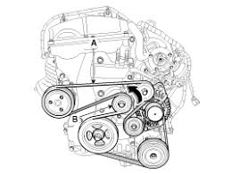 kia optima installation timing chain repair procedures rotate the drive belt tensioner arm b counterclockwise moving the tensioner pulley bolt wrench after putting the belt on the tensioner pulley