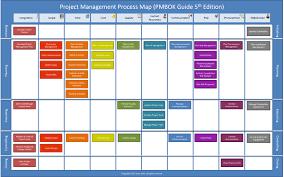 Pmp Process Chart Pmbok Process Map 5th Edition Process Map Diagram Map