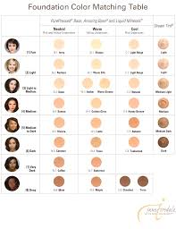 Foundation Matrix Chart Human Skin Color Names Dont Know Your Colour Click Here