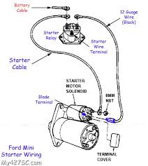 ford starter relay wiring diagram Wiring Diagram Starter Motor ford starter motor wiring diagram wiring diagrams wiring diagram for motor starter