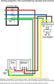 enclosed trailer wiring diagram lorestan info 4 Wire Junction Box with Light enclosed trailer wiring diagram