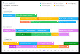 Gantt Chart Android Library Material Design Charts And Data Visualization Encyclopedia