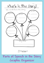 Parts of Speech in the Story (graphic organizer) | Squarehead Teachers