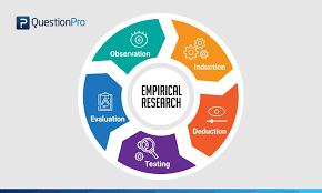 The research method must be appropriate to the objectives of the study. Empirical Research Definition Methods Types And Examples Questionpro