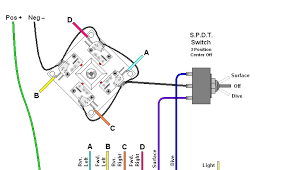 homebuilt rovs then you will be using a single pole double throw switch for depth control you could use another joystick for this but i just showed a switch for ease of