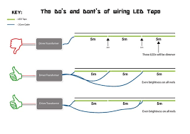 how to connect multiple led strips to