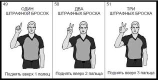Правила баскетбола жесты судей в баскетболе Правила баскетбола наказание за нарушение правил