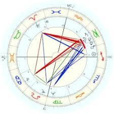 Rajneesh Bhagwan Shree Astro Databank