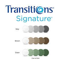 Transitions Lens Availability Chart Vision Clinic Transition Lenses Hamilton