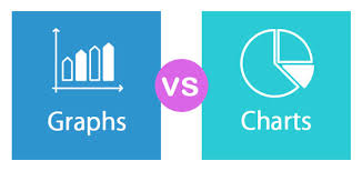 Various Graphs And Charts Graphs Vs Charts Top 6 Differences To Learn With