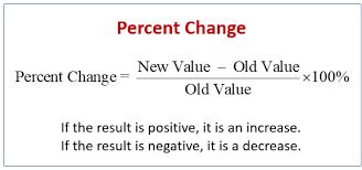 percent change exles solutions