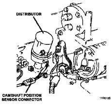 jeep grand cherokee laredo the check engine light fuel system graphic