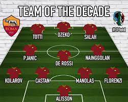 Roma - Team of the Decade
