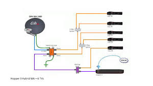 dish hopper super joey wiring diagram dish image installer here satelliteguys us on dish hopper super joey wiring diagram