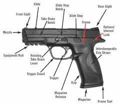 handgun review smith & wesson m&p 9mm Pistol Parts this is the closest thing you will find to an exploded view in the m&p owner's manal 9mm pistol parts