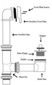 tub drain diagram expolded view