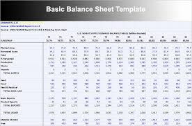 Basic Balance Sheet Template Excel Unique Simple Balance Sheet Template Audiopinions Document