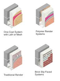 External Wall Insulation Wikipedia - Insulating block walls exterior