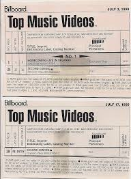 July 1999 Billboard Charts Kiss Bryan Flickr