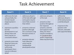 ielts task how to write a good supporting paragraph task 2 task achievement how to write a good supporting paragraph