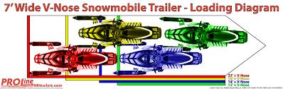 trailer loading diagram schematic diagrams trailer loading diagrams snowmobile trailer diagram automotive wiring diagram \\u2022 trailer dimensions trailer loading diagram