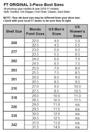 Mondo Size Conversion Chart
