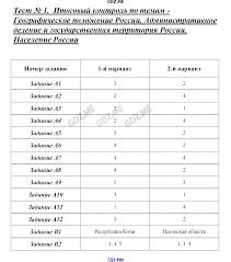 ГДЗ контрольно измерительные материалы по географии класс Жижина Итоговый контроль по темам Географическое положение России