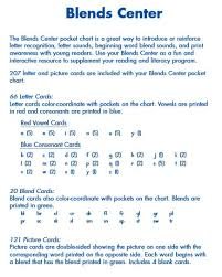 Blends Center Pocket Chart From Learning Resources