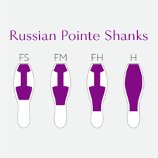 Shank Guide Russian Pointe