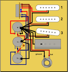 wiring a stratocaster guitar kits direct blog 5-Way Strat Switch Wiring Diagram at Soldering Import Strat Wiring Harness Diagram