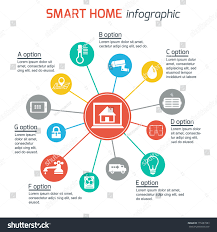 home automation design. smart home automation technology infographics utilities icons and elements for presentation design vector illustration o
