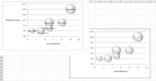 Add Data Labels To Your Excel Bubble Charts Techrepublic