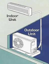 split air conditioning system. mini split system hvac air conditioning y