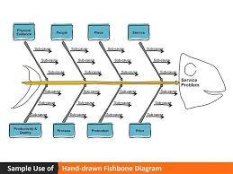 Fishbone Chart Fishbone Diagram Line Sketch